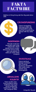 Jurnalisme Kolektif ala FactWire, Media Investigasi dari Hong Kong