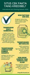 Mengenali Situs Cek Fakta Kredibel