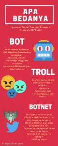 Beda Bot, Troll dan Botnet